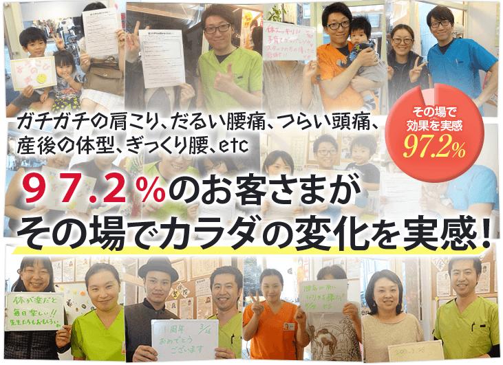 十条にお住まいの方の97.2%が効果を実感する整体